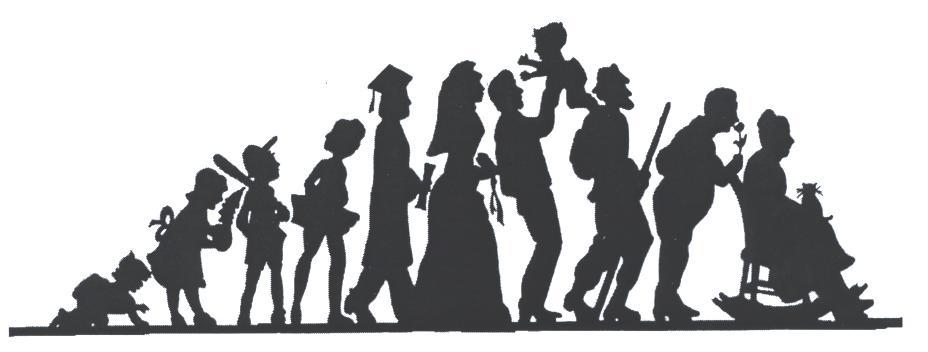aile ve evlilik