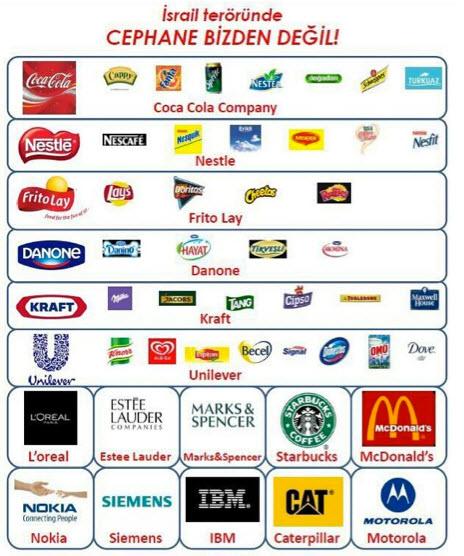 İsrail Boykot Ürünleri